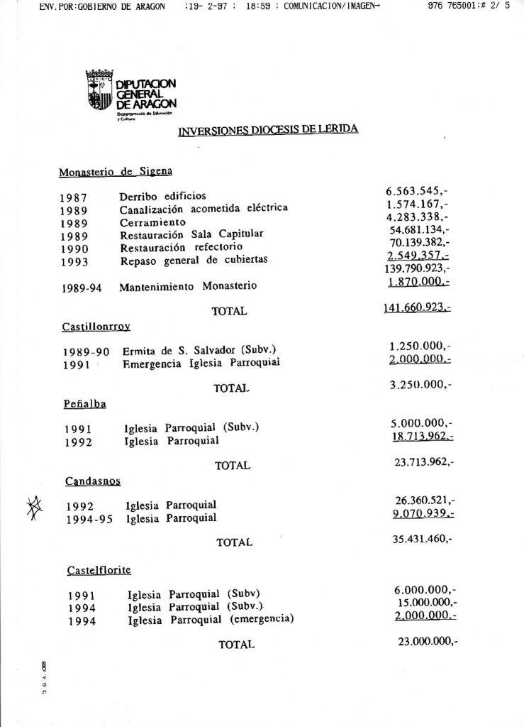 inversiones-dga-diocesis-lleida-1