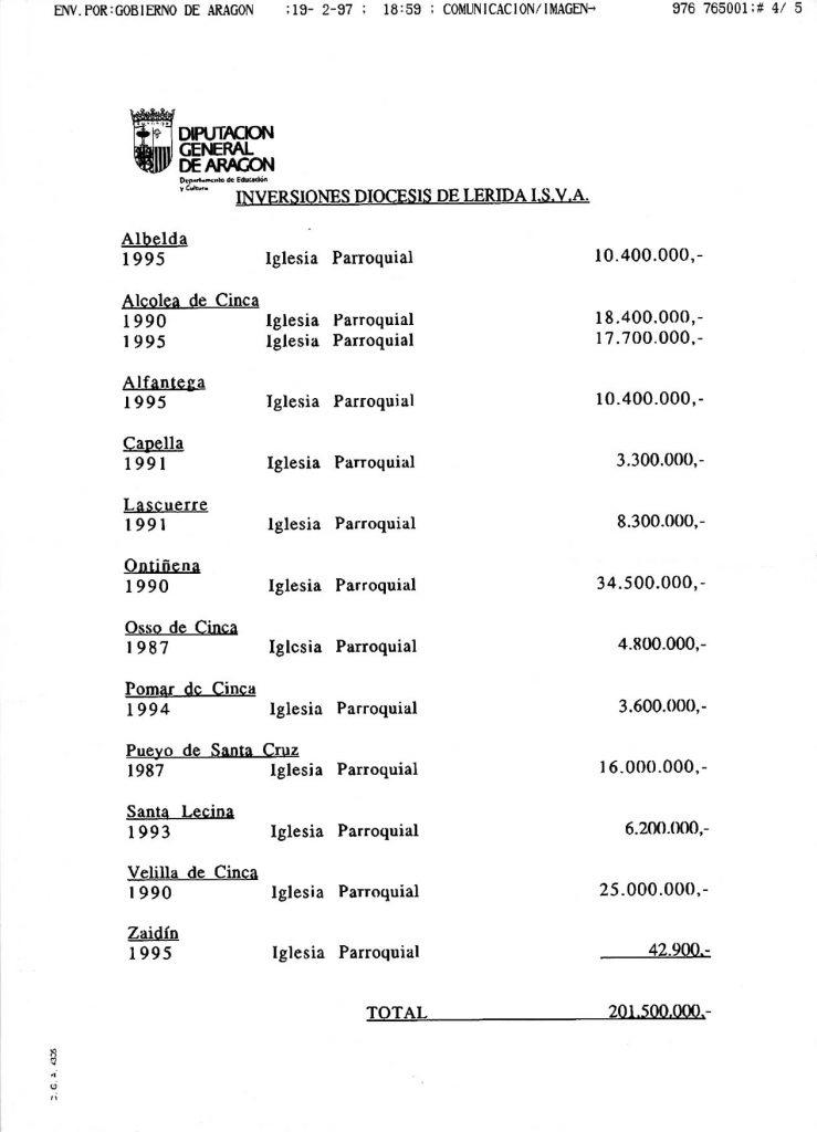 inversiones-dga-diocesis-lleida-3